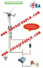 windmill,700W land type,,can output 12Vor24V,could be use with on-grid inverter(China (Mainland))