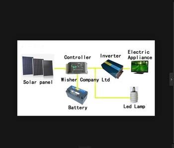 500W off grid solar power system, including 24V 20A MPPT solar controller, 500W off gird pure sine inverter free shipping