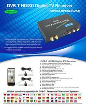 wholesale 160km/h double Antenna Car DVB-T mpeg4 Mobile Digital TV Box External USB Car TV Receiver Russian Europe 2pcs/lot P014(China (Mainland))