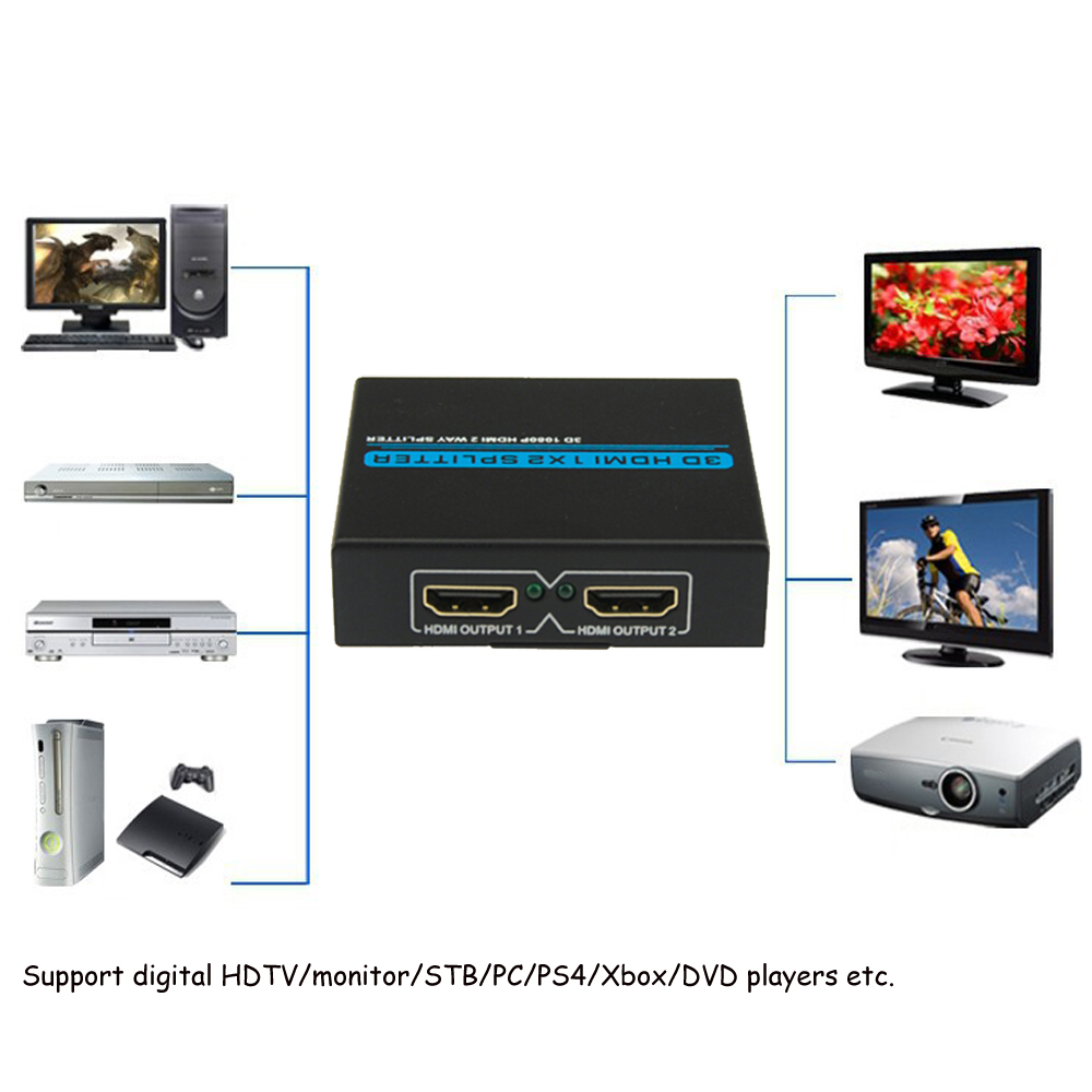 Full HD 1080P 3D HDMI Splitter 1 * 2 Powered Female Switch Box Hub 1 in 2 out for HDTV/DVD/PS3/Xbox One/Xbox 360 HDMI splitter(China (Mainland))