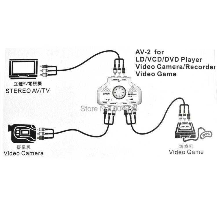 15 Pin Vga Cable Wiring Diagram further Xbox 360 Wifi Adapter Wiring Diagram together with Bourbon Street Sign likewise Specificaties additionally Xbox Modded Controller Wiring. on 100 xbox adapter