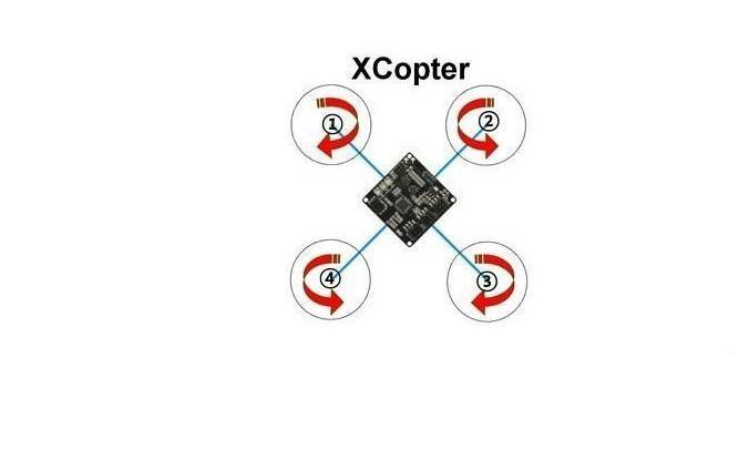 JMT 4 Axis Foldable Rack RC Quadcopter Kit with KK V2.3 Circuit Board +1000KV Brushless Motor + 10×4.7 Propeller + 30A ESC