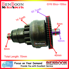 GY6 50cc Engine Parts Start Clutch Gear Bendix 139QMB Chinese Scooter Parts ATV Part Znen Baotian Taotao Roketa, Free Shipping