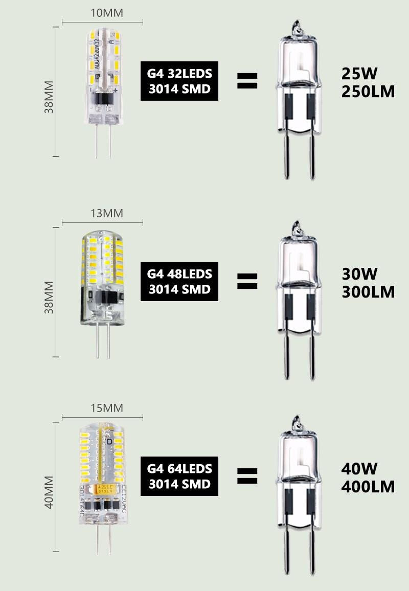 LED G4 led 12v bulb 3W 6W 24led 48led siliconel lamp DC 12V AC 220v led corn bulb Warm cold light replace halogen for Chandelier