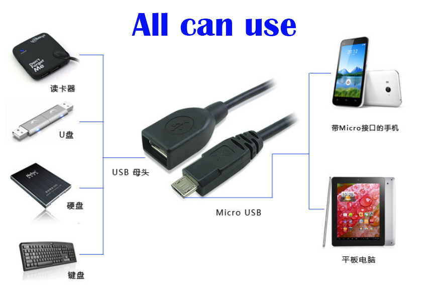 How To Transfer Files From Usb Flash Drive To Android Tablet
