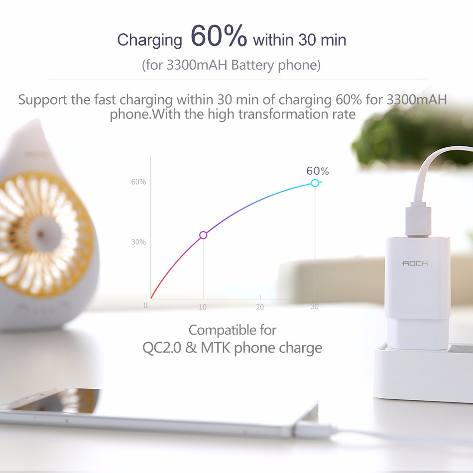 ROCK Quick Charge 2.0 USB Phone Charger MTK Quick Charger 2 in 1 Technology 5V2A 9V2A Universal Fast wall charger