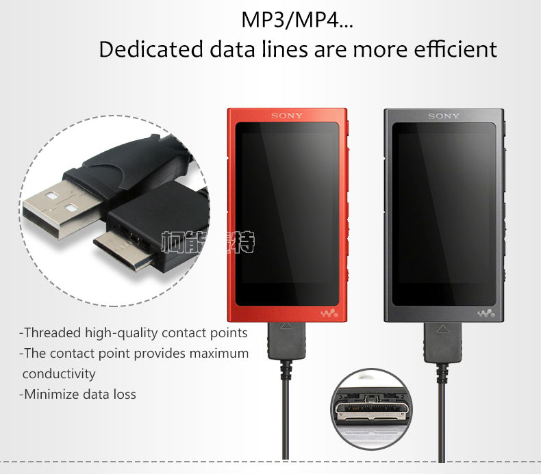 CONENSET USB Data Sync Charger Cable For Sony MP3 MP4 Walkman NWZ-E435F NWZ-E436F NWZ-A844 NWZ-E453 NWZ-E454 NWZ-E455 NWZ-E438F