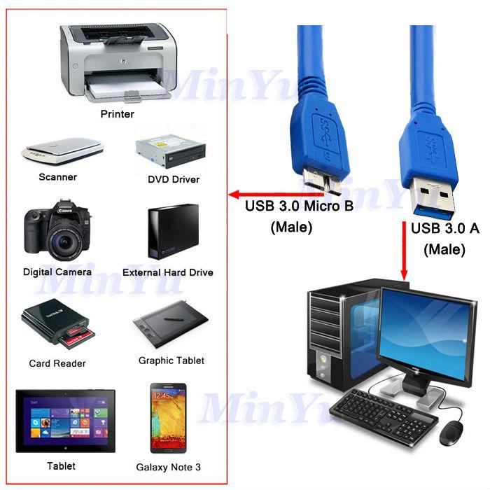 3FT USB 3.0 Cable for Toshiba Canvio Desk External Hard Drive Disk 1TB 2TB 3TB, Canvio Basics 3.0 500GB 750GB 1TB 2TB – Blue