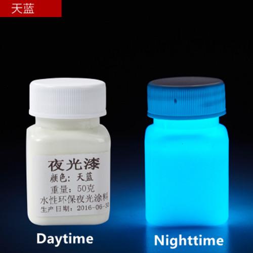 Масляные краски из Китая