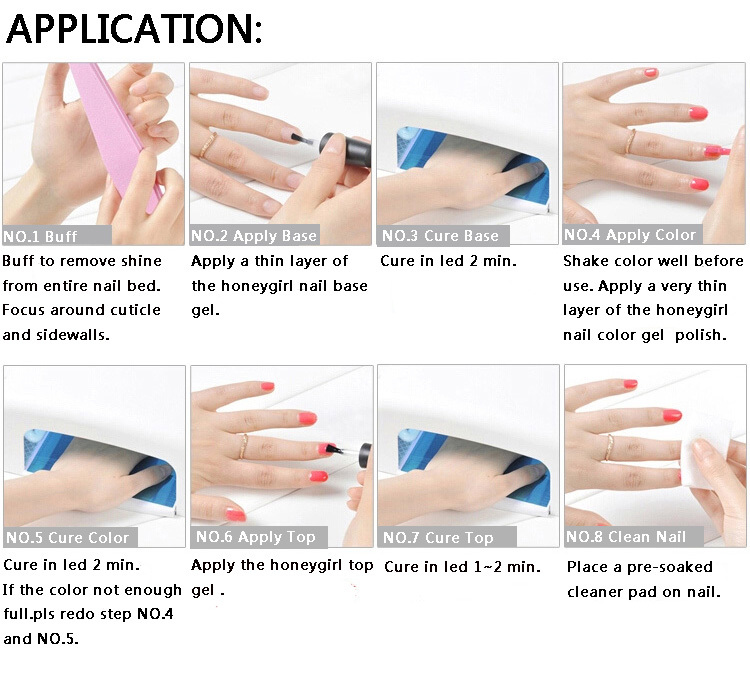 Application step