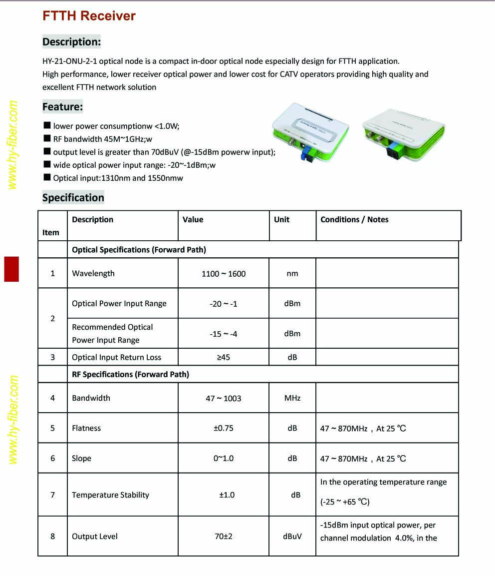 FTTH Receiver1