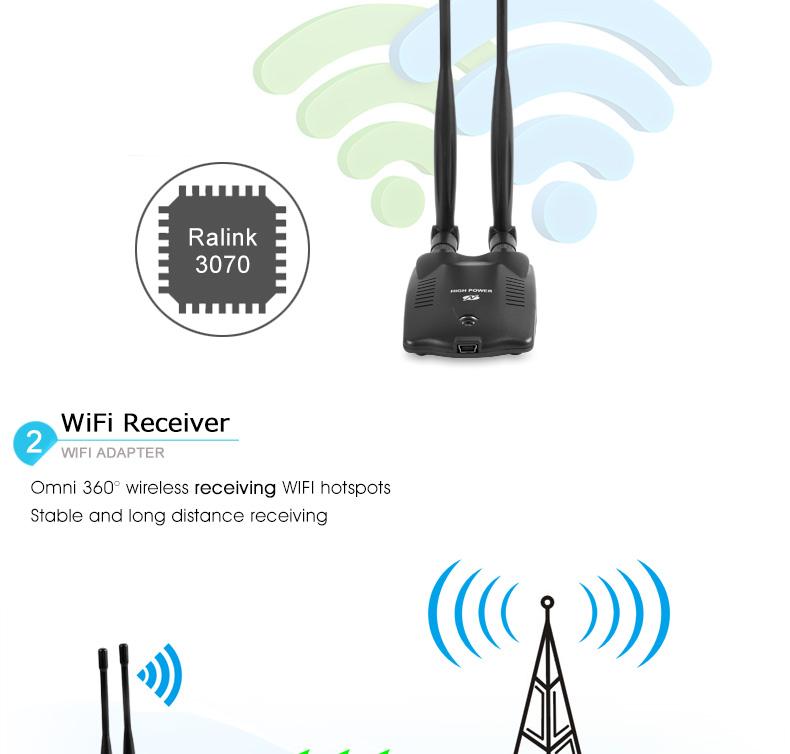 Антенны для wifi адаптеров