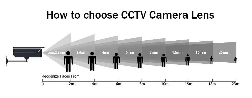 1920*1080P 2.0MP 4pcs array leds IP Camera ONVIF ...