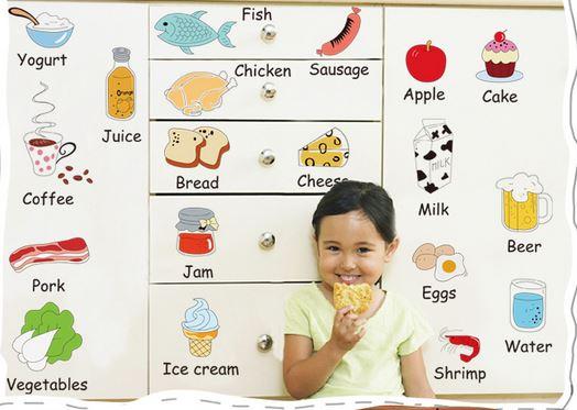 Kitchen Wall Tile Stickers Cuisine beef, icecream, yougurt, chikcen ,fish, bread, cake, fruit, home, restaurant wall decals(China (Mainland))