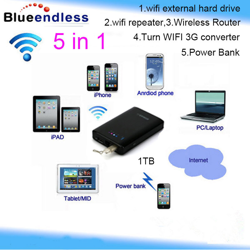 HDD 1TB 2.5 SATA USB3.0 Wifi HDD external hard drive 3G wifi router power bank wifi repeater hard disk drive support 2TB(China (Mainland))