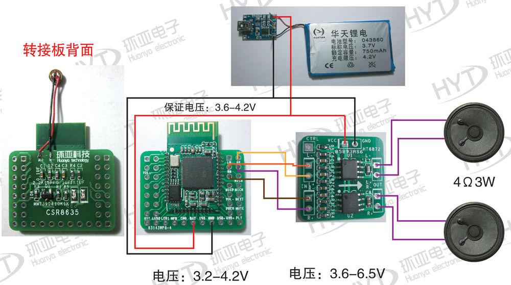стерео Bluetooth-гарнитура