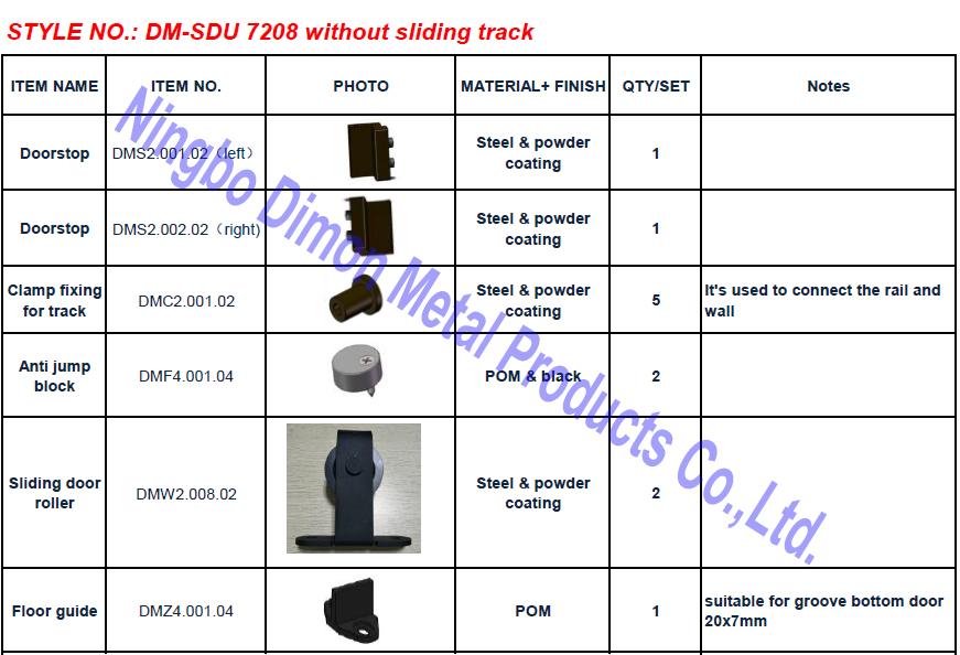 SDU 7208