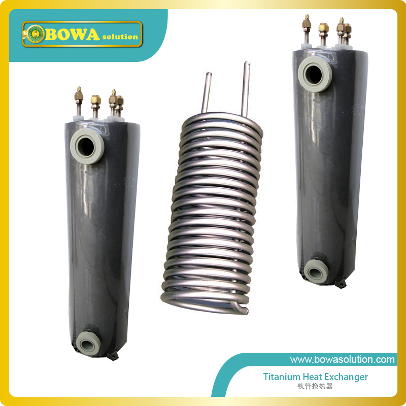 25RT Titanium heat exchanger for paper making(China (Mainland))