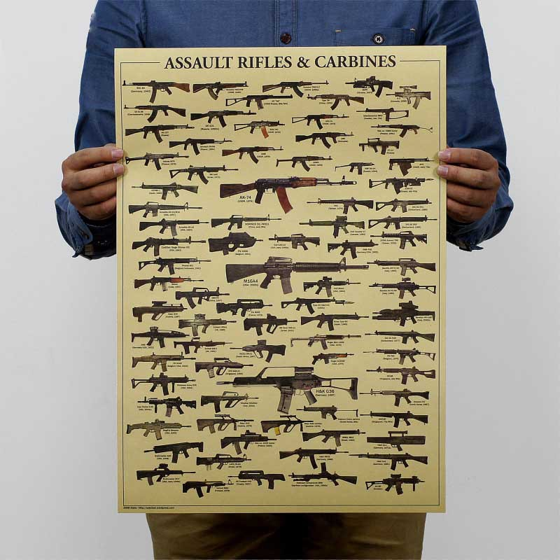 DCTOP Assault Rifles And Carbines Kraft Paper Retro Poster For Kids Rooms Wall Decorative Stickers(China (Mainland))