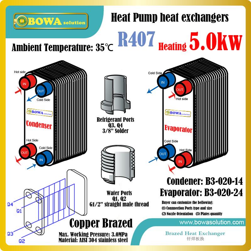 Теплообменник high temperature теплообменники пластинчатые цына