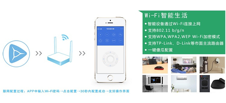 Broadlink RM Pro+12 Receiver,iphone/android WIFI+RF,1 Channel Wireless Remote Control Switch Smart Home System
