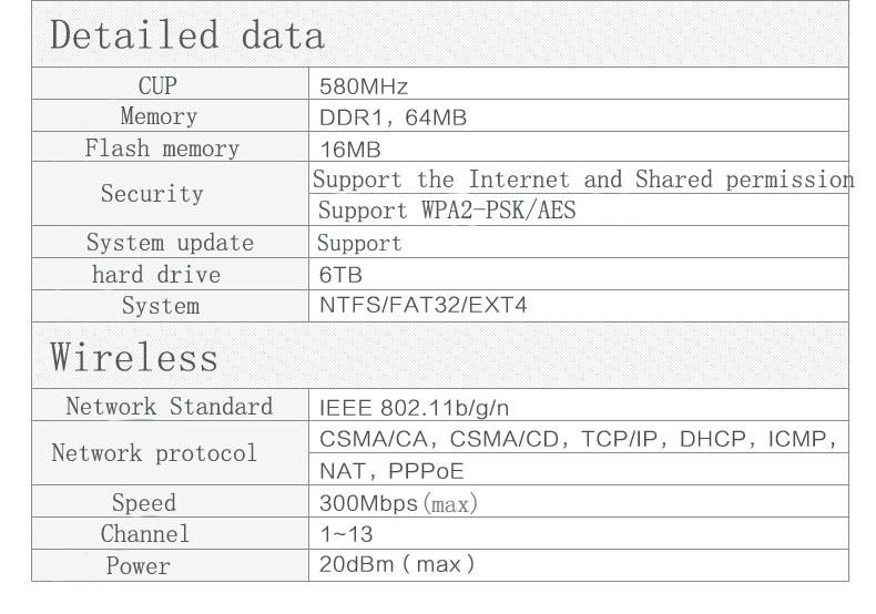 ถูก ร้อนขายในสหภาพยุโรปถ้วยติดตั้งง่าย2.5 3.5 sata usb 3.0 wifiเราเตอร์+ wifiจัดเก็บ+ NAS HDDกรณีHDD enclosure SSDฮาร์ดไดรฟ์แคดดี้