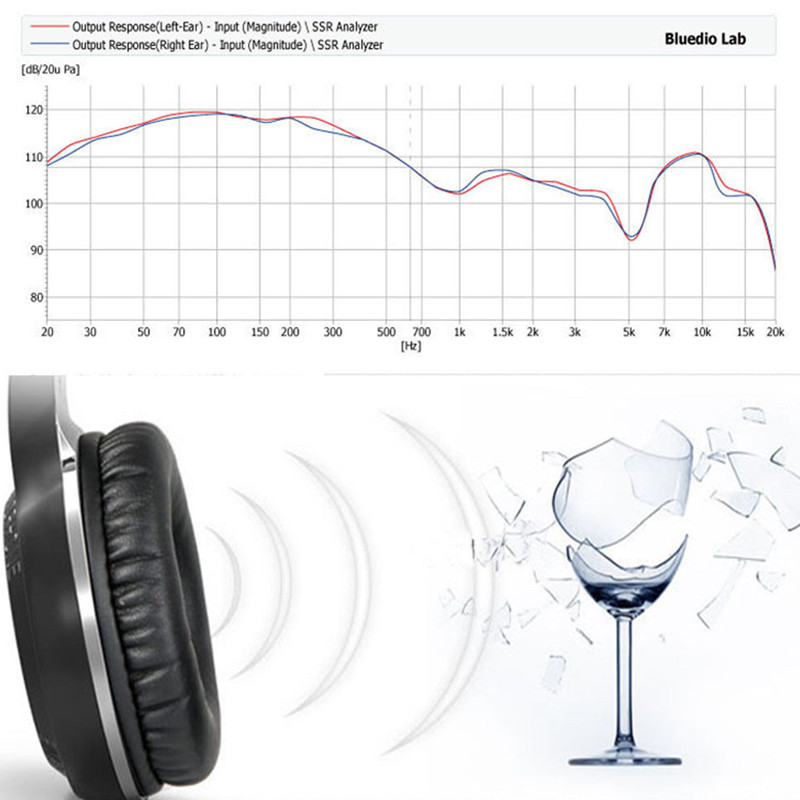Original Bludio Bluedio HT Powerful Bass Stereo Bluetooth V4.1 Wireless Headphone Bulit-in Microphone Noise Isolating Headset H1