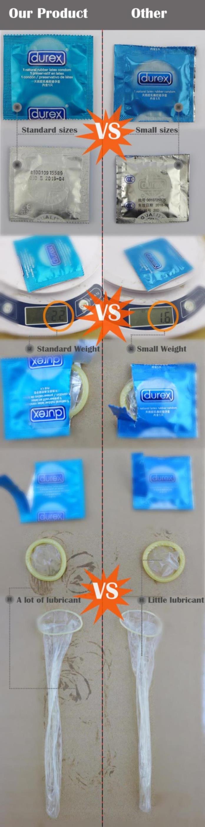 Condom Viagra