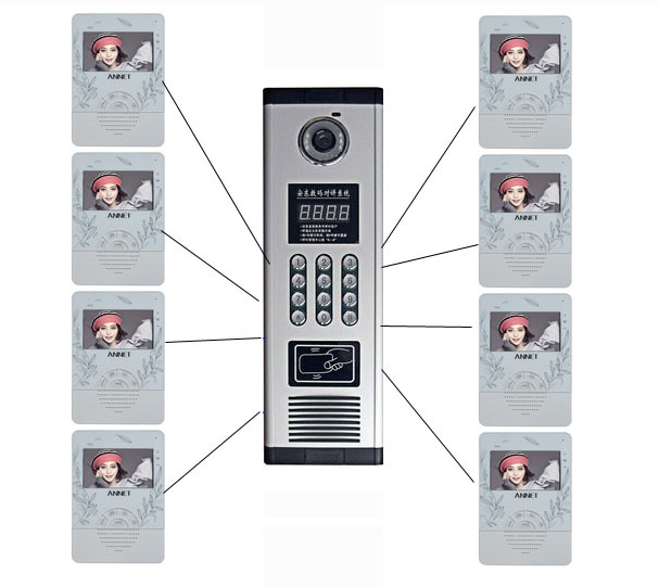 """Building intercom system ,home safe audio doorphone 4"""" Color video door phone for 8-apartments ,password and ID card unlocking ,(China (Mainland))"""