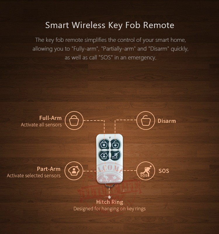 Broadlink RM3 Pro RM Mini 3 Smart Assistant Home Wi-Fi IR IF Remote Controller Gateway Wifi-to-IR Smart Home Automation