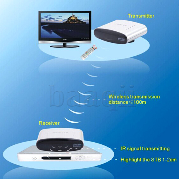 PAT-433 Wireless IR Remote Extender Infrared Repeater Receiver Set for TV STB BL A1202(China (Mainland))