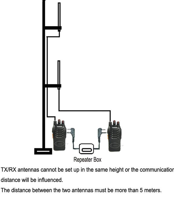 Repeater Box for Ham CB FRS Radio Motorola Transceivers Base Station For Kenwood Walkie Talkie TK2107 TK2207 TK3107 TK378(China (Mainland))