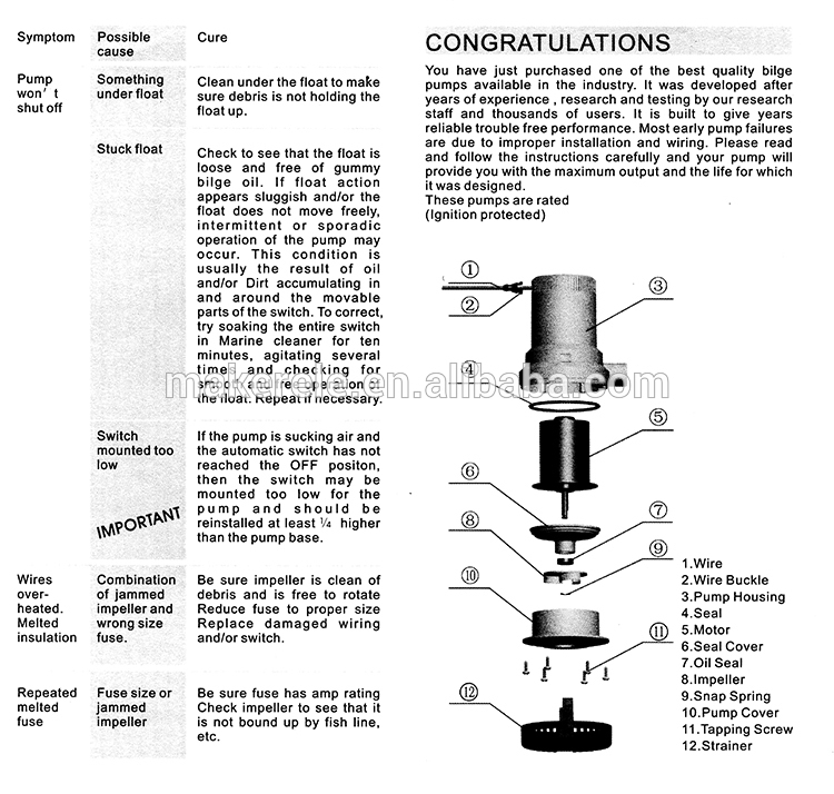HTB1XuOWGVXXXXXyXVXXq6xXFXXX1 bilge pump 12v 1100gph mkbp g1100 12 12vdc rule water pump used in  at nearapp.co