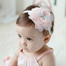 Buy Cute Baby Girl Headband Sweet Big Flower Hair Band Children elastic hair band headband Lace Hair Accessories for $1.04 in AliExpress store