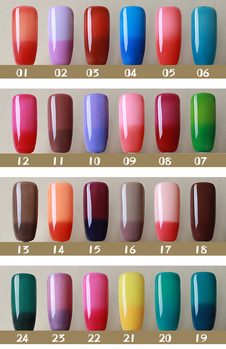 Gel Nail Polish That Changes Color With Temperature Changing Color Nail Gel