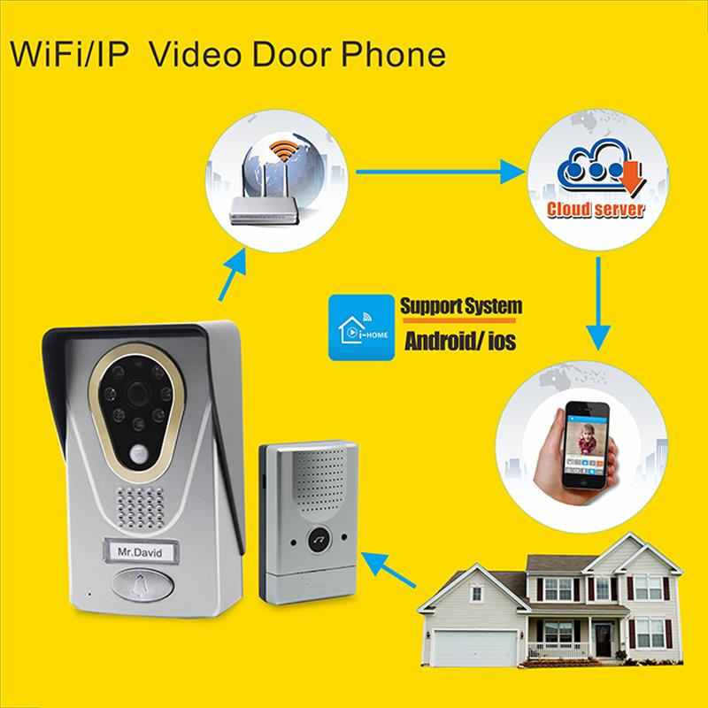 smart phone Android/IOS APP support wifi doorbell door phone intercom system images of cheap Wifi video door phone(China (Mainland))