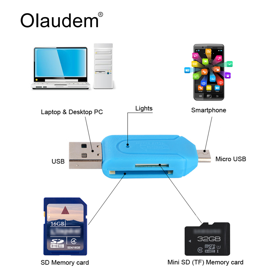2 in 1 Universal USB OTG TF SD Flash Memory Micro Card Reader Data Cable For Android Smart Phones and Tablet PC with OTG CR968(China (Mainland))