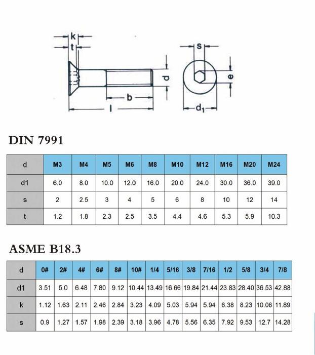 (10 pc/lot) M5,M6,M8 *L =8~50mm DIN7991 class 10.9 black oxide Hex socket flat countersunk head cap toy screw