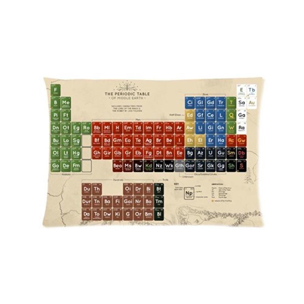 Achetez en gros tableau p riodique livraison en ligne for W tableau periodique