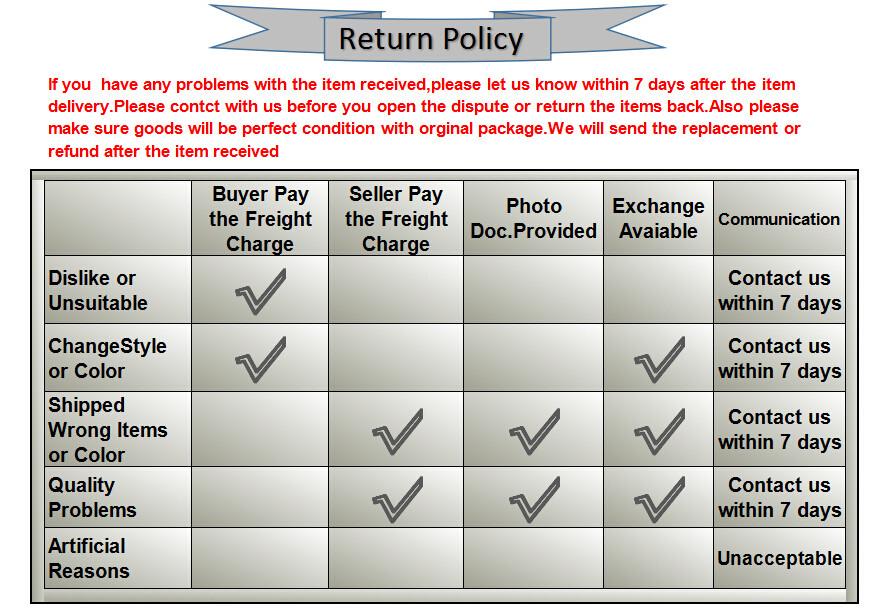 return policy