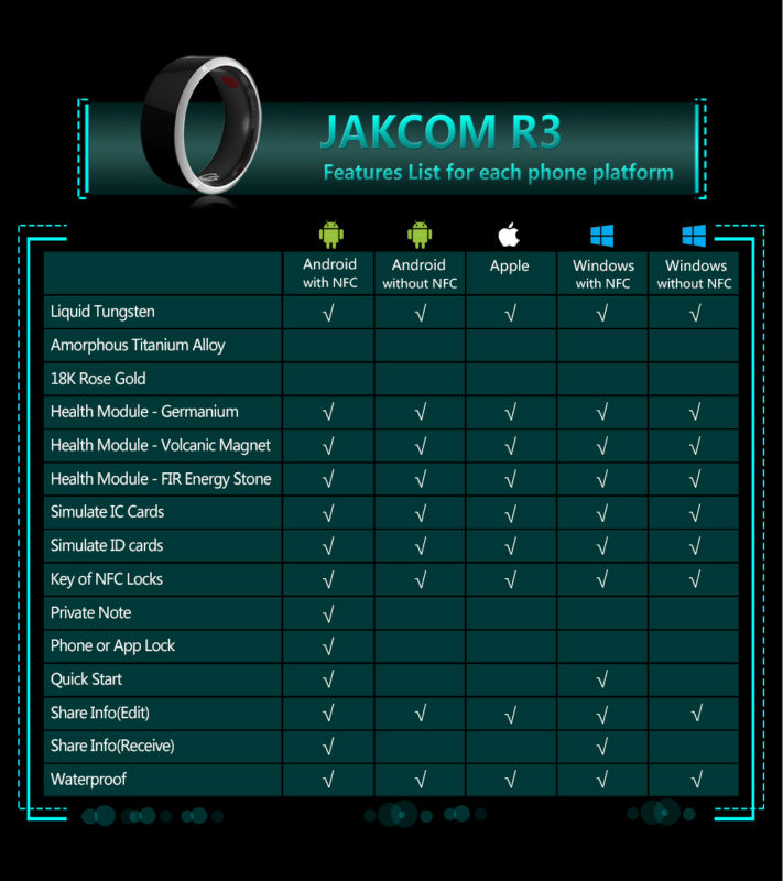 Jakcom Smart Ring R3 Hot Sale In Electronics Smart Accessories As Pulsera for Xiaomi Miband Repuesto Suunto Ambit3 Fibit