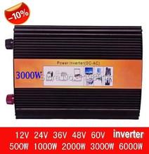 grid tie wind inverter price