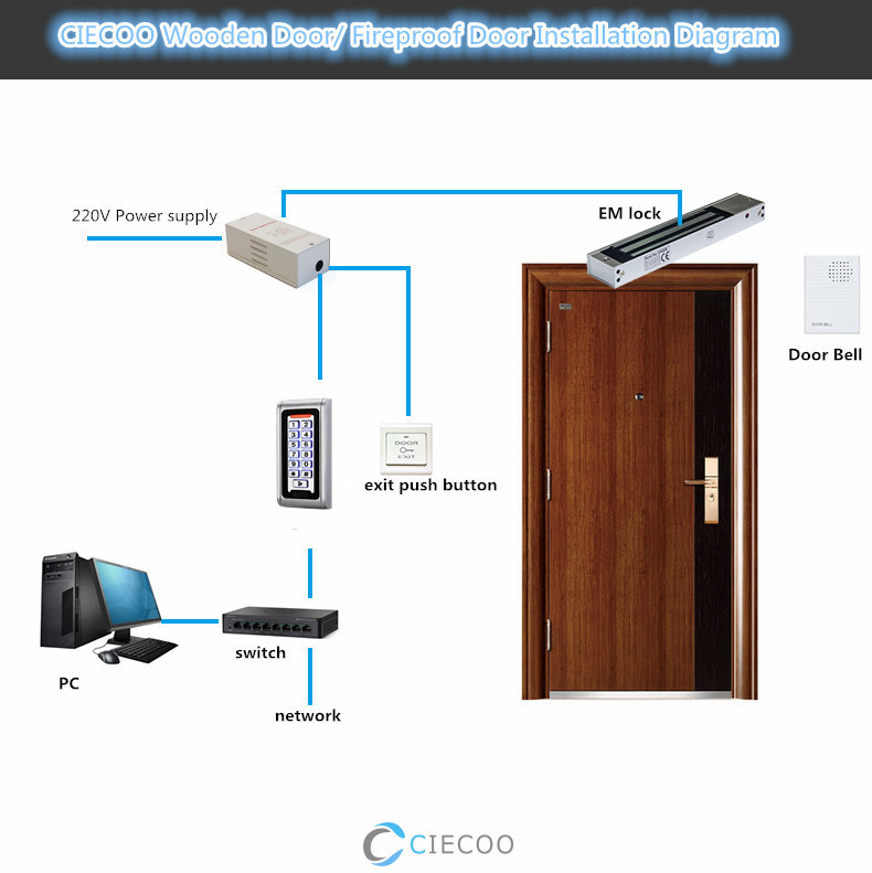 RFID/ EM Card Reader IP68 Waterproof metal standalone Door Lock access control system with eletric lock power supply exit button(China (Mainland))