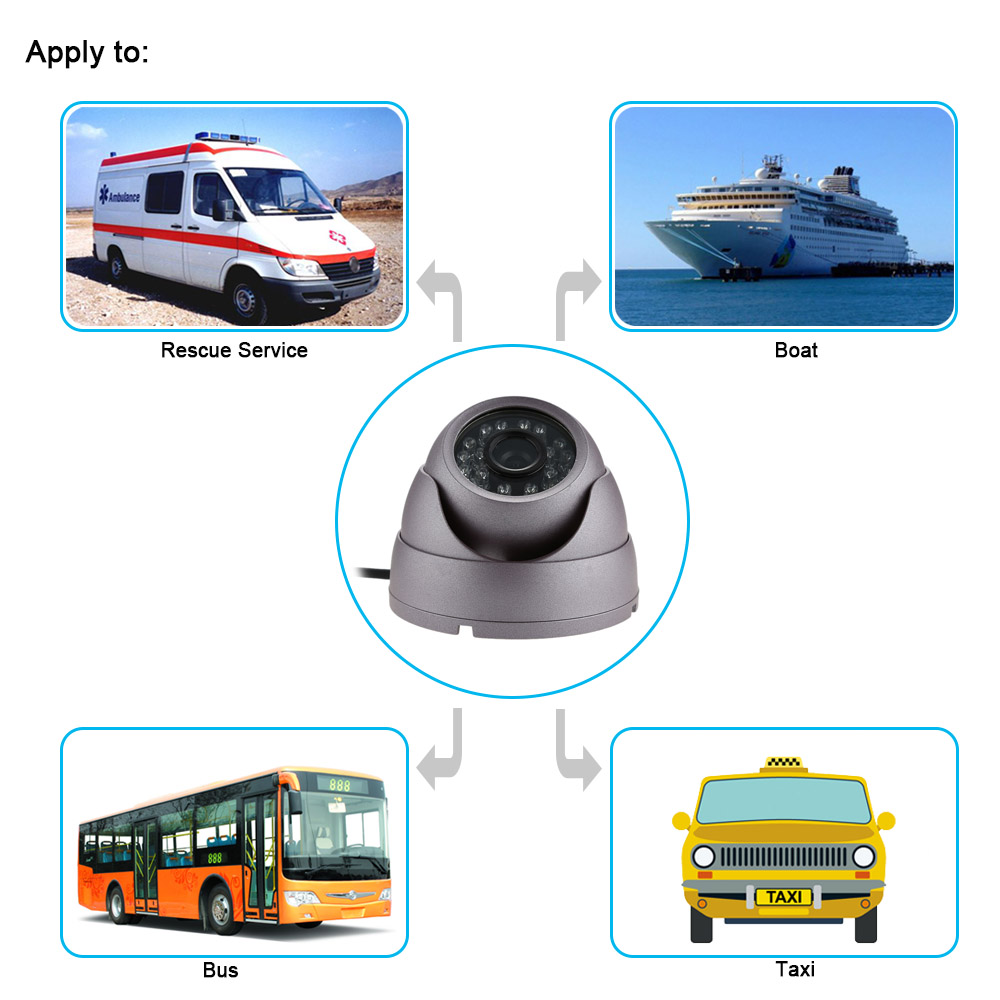 HD 700TVL Security/Surveillance Cameras System Waterproof IR Night Vision CMOS7030 Car IP Camera Monitor Vehicle Bus Taxi Boat(China (Mainland))