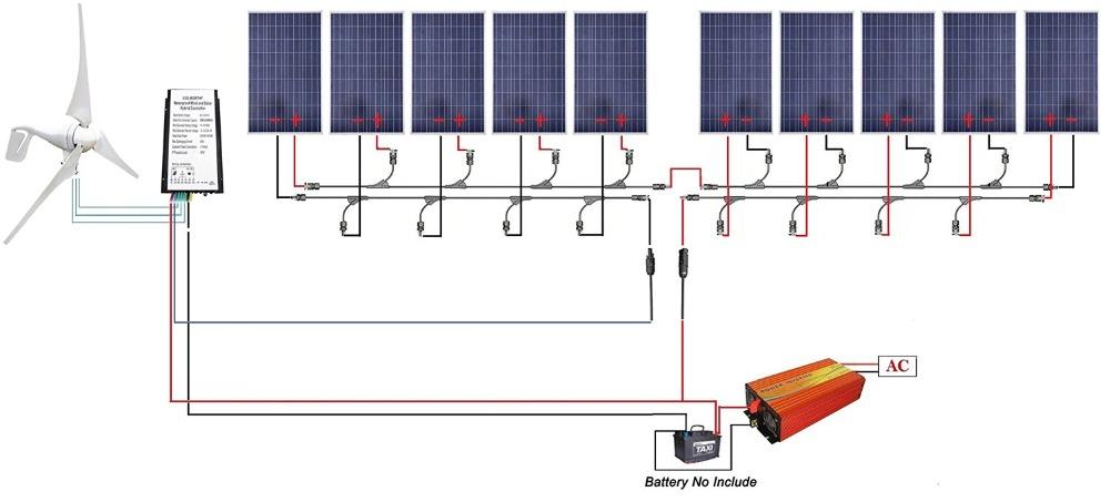 1400W Kit:400W Wind Turbine Generator&10*100W Solar Panel&1.5KW 24-220V Inverter(China (Mainland))