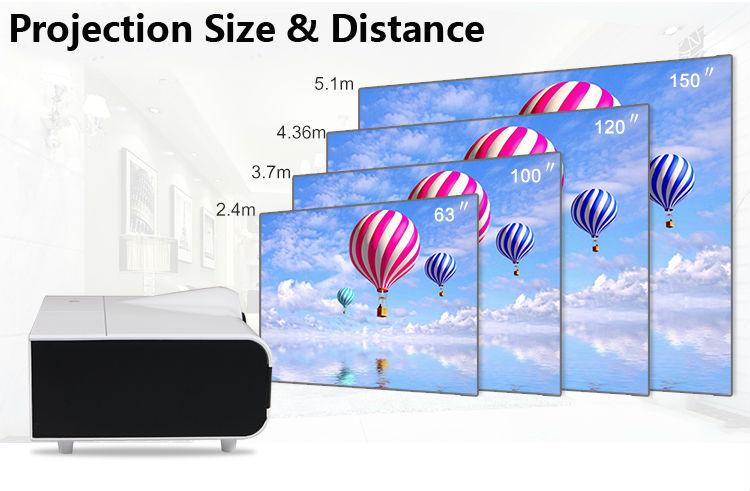 size distance