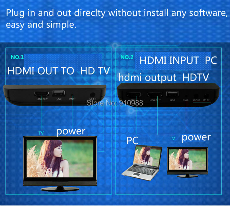 YOUTING AWV603 HDMI Wireless extender 50m 1080p60HZ 3D Transmitter Receiver 169FT