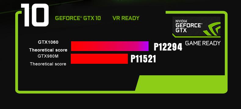 "HTB1aQJhQpXXXXbpaFXXq6xXFXXXG - Machenike F117-F6K Gaming Laptop Notebook 15.6"" Intel Core i7-7700HQ GTX1060 6GB Video Memory 8GB RAM 256GB SSD Backlit Keyboard"