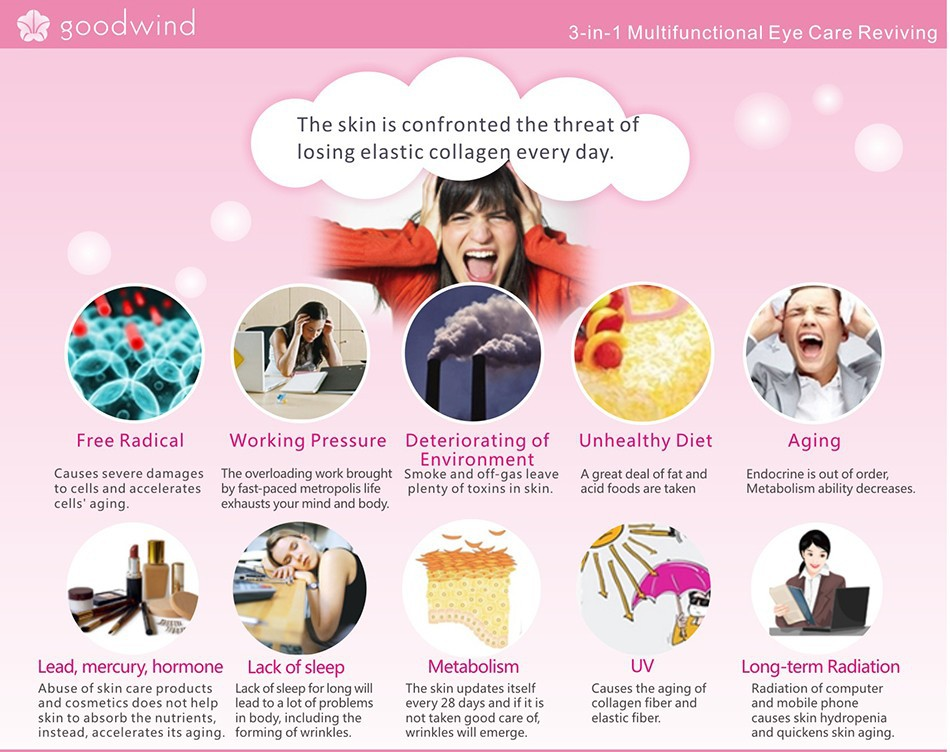 Goodwind CM-10 Electric Eye Care Face Massager Health Beauty Alleviate Fatigue Relax Vibrator Ultrasonic Device Eye Pouch Remove  Goodwind CM-10 Electric Eye Care Face Massager Health Beauty Alleviate Fatigue Relax Vibrator Ultrasonic Device Eye Pouch Remove  Goodwind CM-10 Electric Eye Care Face Massager Health Beauty Alleviate Fatigue Relax Vibrator Ultrasonic Device Eye Pouch Remove  Goodwind CM-10 Electric Eye Care Face Massager Health Beauty Alleviate Fatigue Relax Vibrator Ultrasonic Device Eye Pouch Remove  Goodwind CM-10 Electric Eye Care Face Massager Health Beauty Alleviate Fatigue Relax Vibrator Ultrasonic Device Eye Pouch Remove