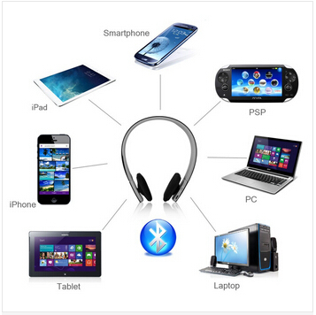 AEC BQ618 Noise Reduction Bluetooth Headphones Headset with MIC for iPhone 5 6 for Ipad for Tablet PC(China (Mainland))